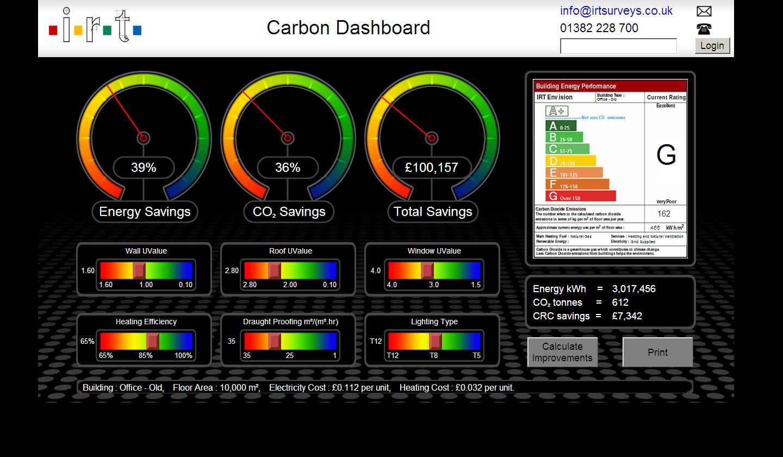 Carbon Dashboard